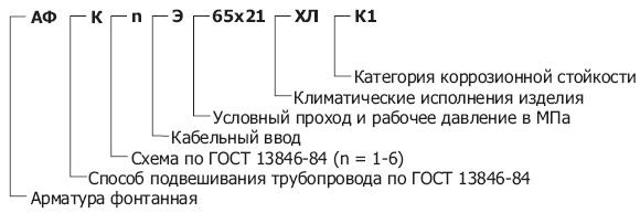 Условное обозначение арматуры фонтанной афк, АФК 1, АФК 2